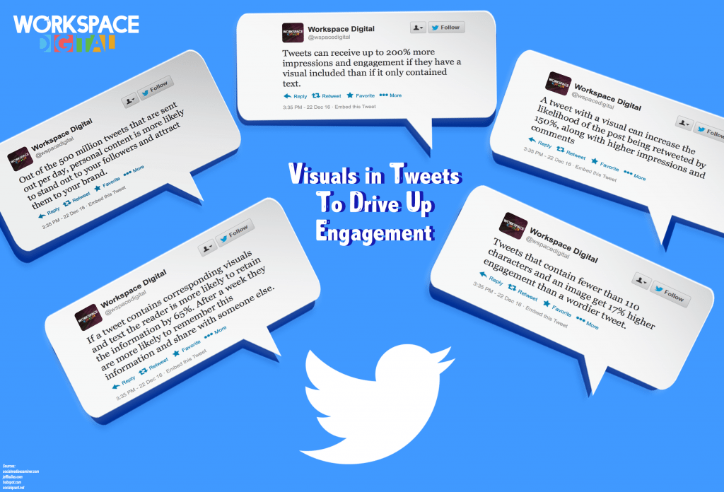 See Results with Visual Tweets Blog Post