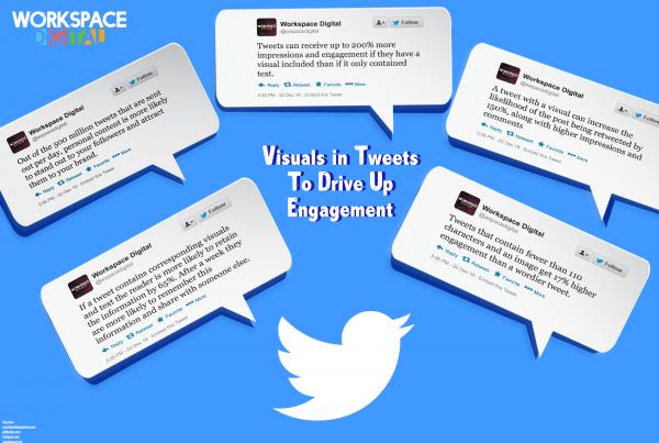 Visuals in Tweets