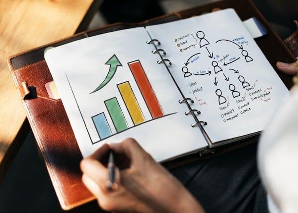 Contextual Marketing Contextual Marketing Strategies Blog Post