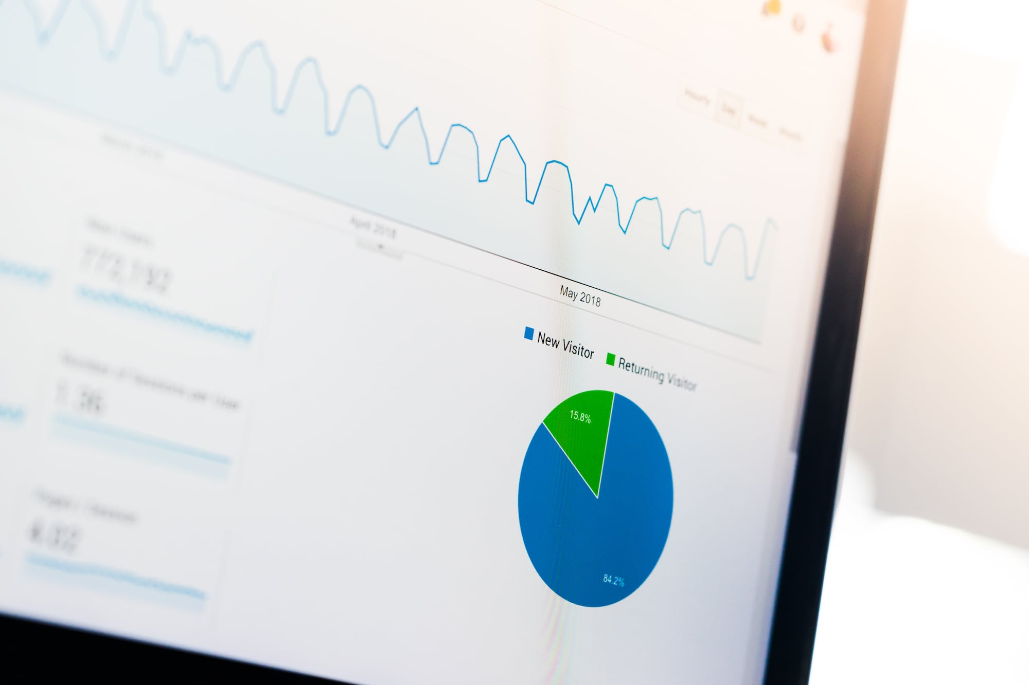 25 Ways to Measure ROI on Your Marketing Spend