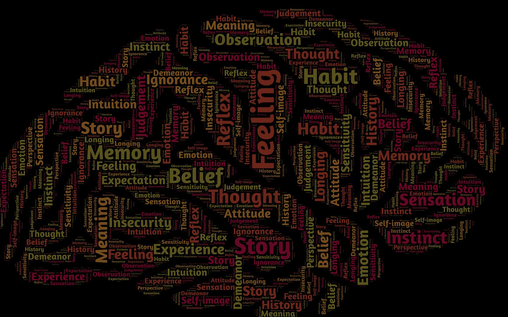 Creating Effective Ads Through Psychology